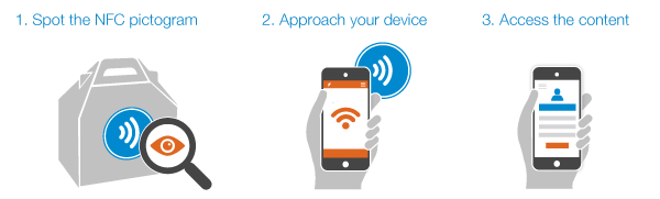 nfc enabled tablets as point of Clover network inc, which makes the clover tablet-based point-of-sale system, incorporated nfc support after apple pay's launch last year clover is owned by first data corporation a payment processor that is one of the initial supporters of apple pay.