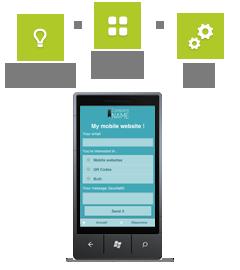 Key information, a proper design, and best techs for a good mobile website