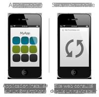 Options de design