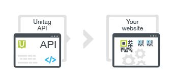 API QR Code